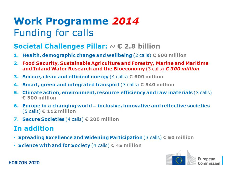 Work Programme 2014 Funding for calls Societal Challenges Pillar: ~ € 2.8 billion 1.Health, demographic change and wellbeing (2 calls) € 600 million 2