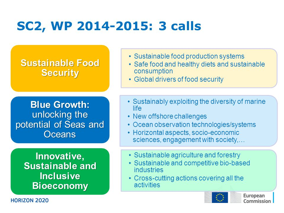 SC2, WP 2014-2015: 3 calls Sustainable food production systems Safe food and healthy diets and sustainable consumption Global drivers of food security