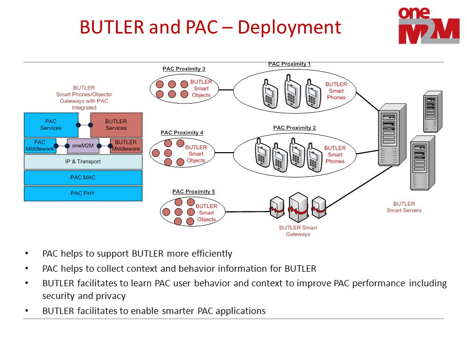 BUTLER and PAC – Deployment PAC helps to support BUTLER more efficiently PAC helps to collect context and behavior information for BUTLER BUTLER facilitates to learn PAC user behavior and context to improve PAC performance including security and privacy BUTLER facilitates to enable smarter PAC applications
