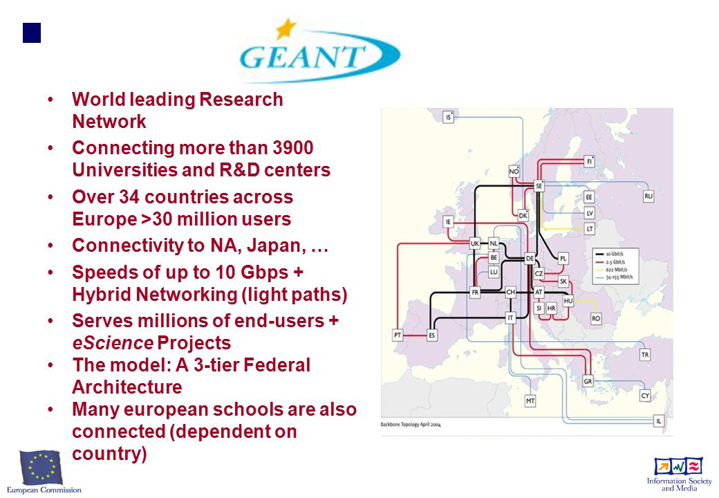 networking specific services joint research activities GÉANT.