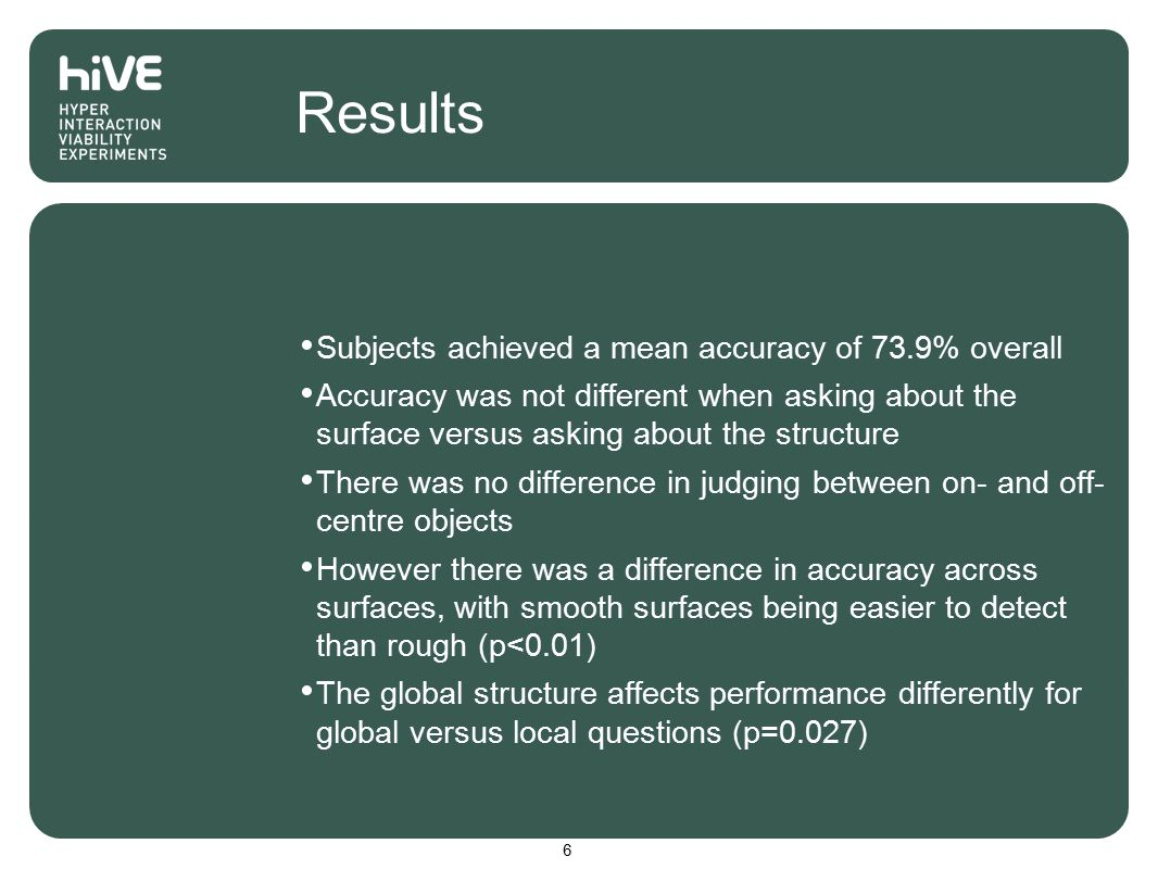 Results Subjects achieved a mean accuracy of 73.9% overall Accuracy was not different when asking about the surface versus asking about the structure There was no difference in judging between on- and off- centre objects However there was a difference in accuracy across surfaces, with smooth surfaces being easier to detect than rough (p<0.01) The global structure affects performance differently for global versus local questions (p=0.027) 6