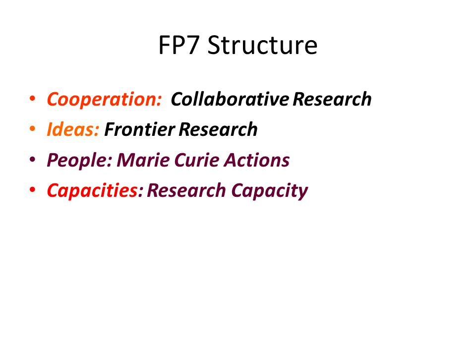 FP7 Structure Cooperation: Collaborative Research – Ideas: Frontier Research – Frontier Research People: Marie Curie Actions Capacities: Research Capacity– Marie Curie JRC non-nuclear research