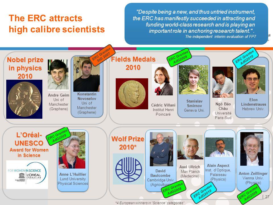 Established by the European Commission Nobel prize in physics 2010 Konstantin Novoselov Uni of Manchester (Graphene) │ 27 Fields Medals 2010 Cédric Vi