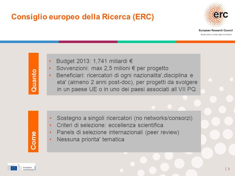 Established by the European Commission │ 3 Consiglio europeo della Ricerca (ERC) Come Budget 2013: 1,741 miliardi € Sovvenzioni: max 2,5 milioni € per