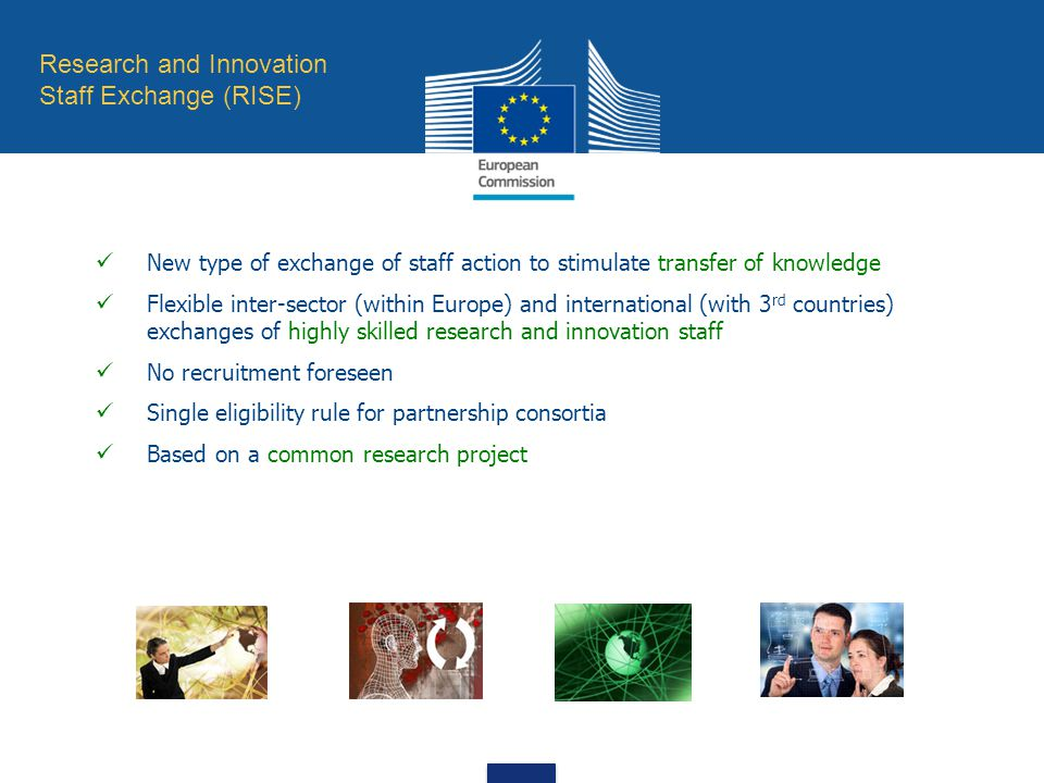 Research and Innovation Staff Exchange (RISE) New type of exchange of staff action to stimulate transfer of knowledge Flexible inter-sector (within Europe) and international (with 3 rd countries) exchanges of highly skilled research and innovation staff No recruitment foreseen Single eligibility rule for partnership consortia Based on a common research project