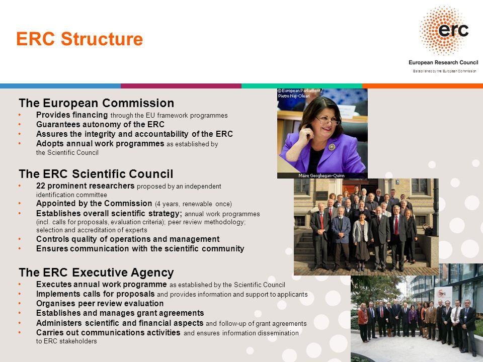 Established by the European Commission ERC Structure The European Commission Provides financing through the EU framework programmes Guarantees autonom