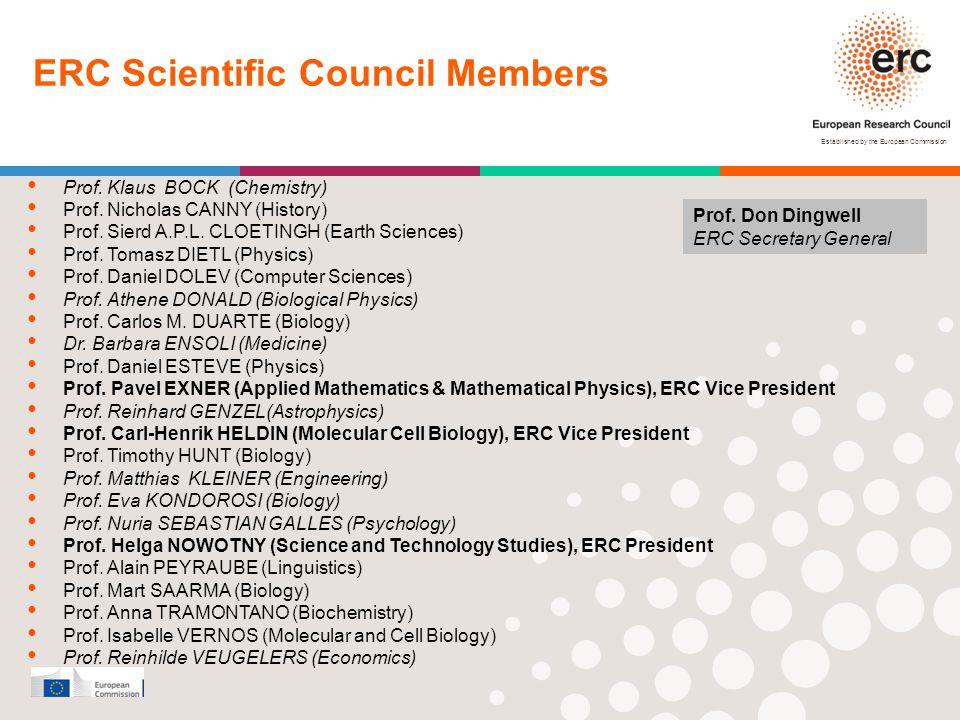 Established by the European Commission ERC Scientific Council Members Prof. Don Dingwell ERC Secretary General Prof. Klaus BOCK (Chemistry) Prof. Nich
