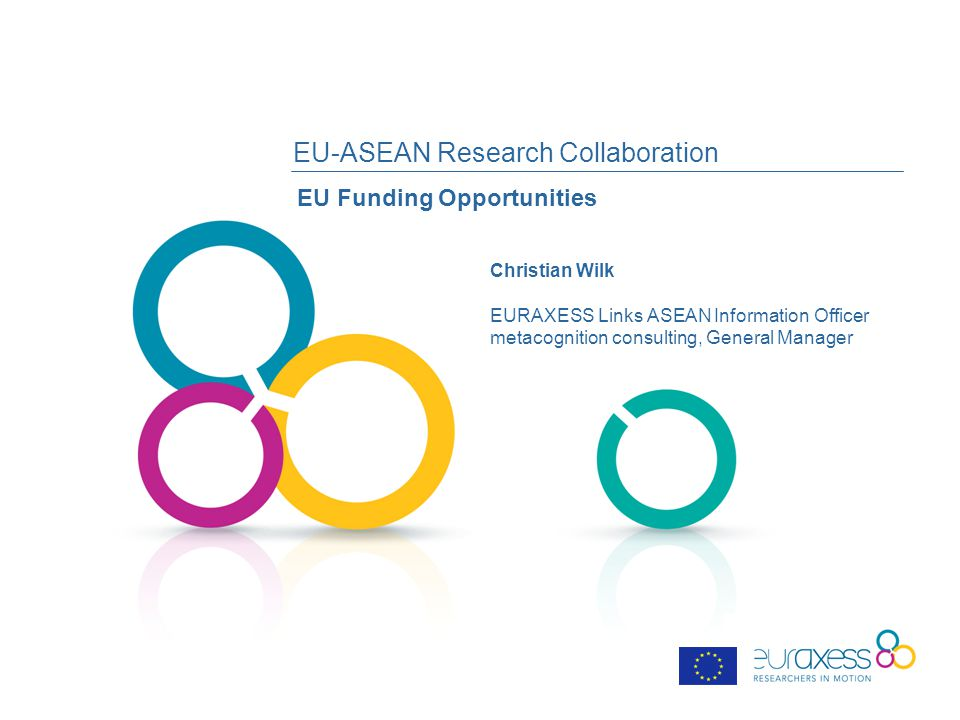 EU-ASEAN Research Collaboration EU Funding Opportunities Christian Wilk EURAXESS Links ASEAN Information Officer metacognition consulting, General Manager