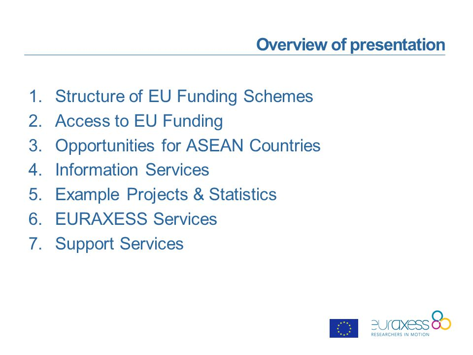 Overview of presentation 1.Structure of EU Funding Schemes 2.Access to EU Funding 3.Opportunities for ASEAN Countries 4.Information Services 5.Example Projects & Statistics 6.EURAXESS Services 7.Support Services