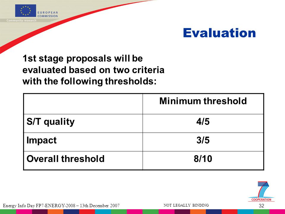 32 Energy Info Day FP7-ENERGY-2008 – 13th December 2007 NOT LEGALLY BINDING Evaluation 1st stage proposals will be evaluated based on two criteria with the following thresholds: Minimum threshold S/T quality4/5 Impact3/5 Overall threshold8/10