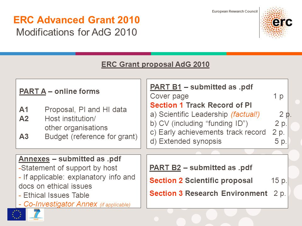 European Research Council PART A – online forms A1 Proposal, PI and HI data A2 Host institution/ other organisations A3 Budget (reference for grant) P