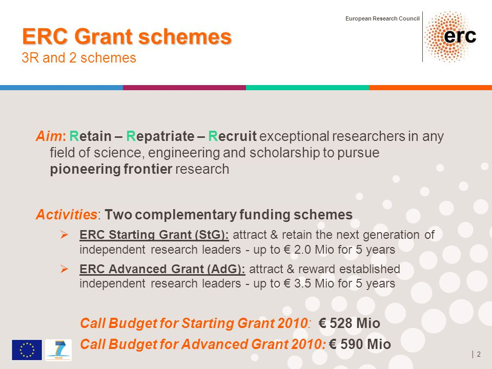 European Research Council ERC Starting Grant 2010 ERC Starting Grant 2010 Reapplication rules Major change for StG 2010 applicants (ERC-2010-StG):  Every other call, unless proposal was evaluated above the quality treshold at the end of step 1 of the evaluation.
