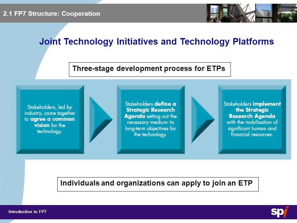 Introduction to FP7 2.1 FP7 Structure: Cooperation Joint Technology Initiatives and Technology Platforms -Joint Technology Initiatives mainly result from the work of an ETP -Joint Technology Initiatives are used when the scale of the resources involved justifies setting up long term public private partnerships -Covering a small number of selected aspects of research in the chosen field FP7 will support a limited number of Joint Technology Initiatives