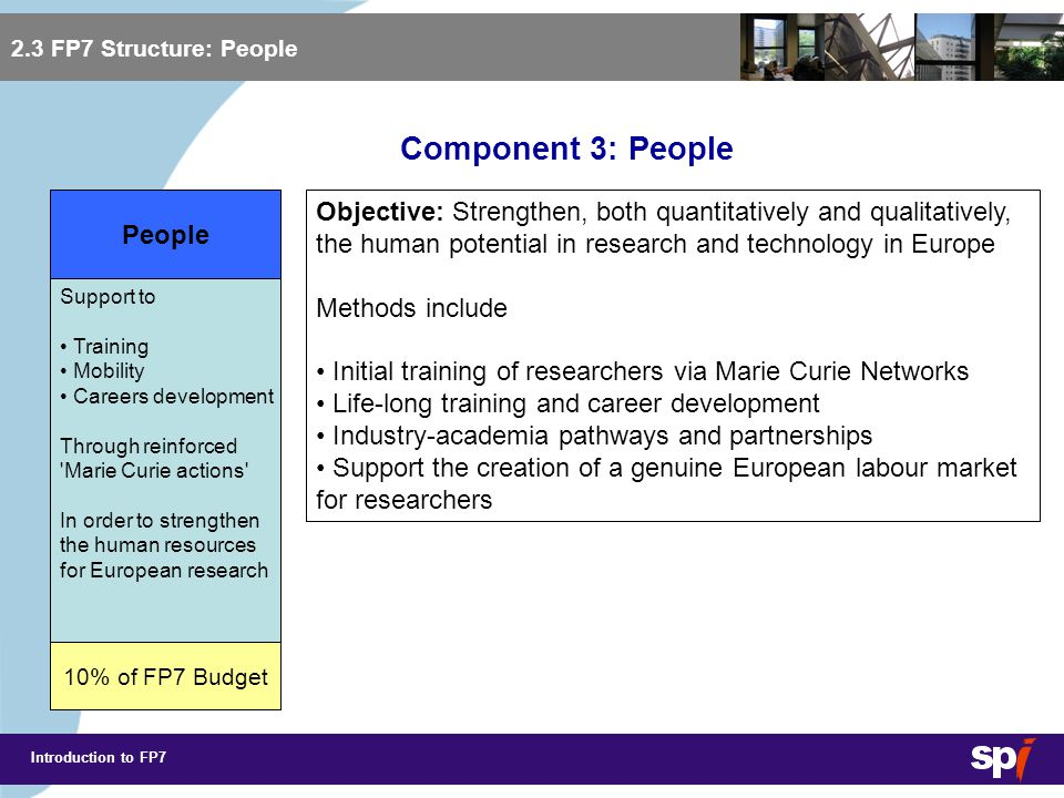 Introduction to FP7 2.4 FP7 Structure: Capacities Component 4: Capacities Objective: Enhance research and innovation capacities throughout Europe and ensure their optimal use through measures targeted at 6 topics: Research infrastructures Research for the benefit of SMEs Regions of knowledge Research potential of Convergence Regions Science in society International co-operation.