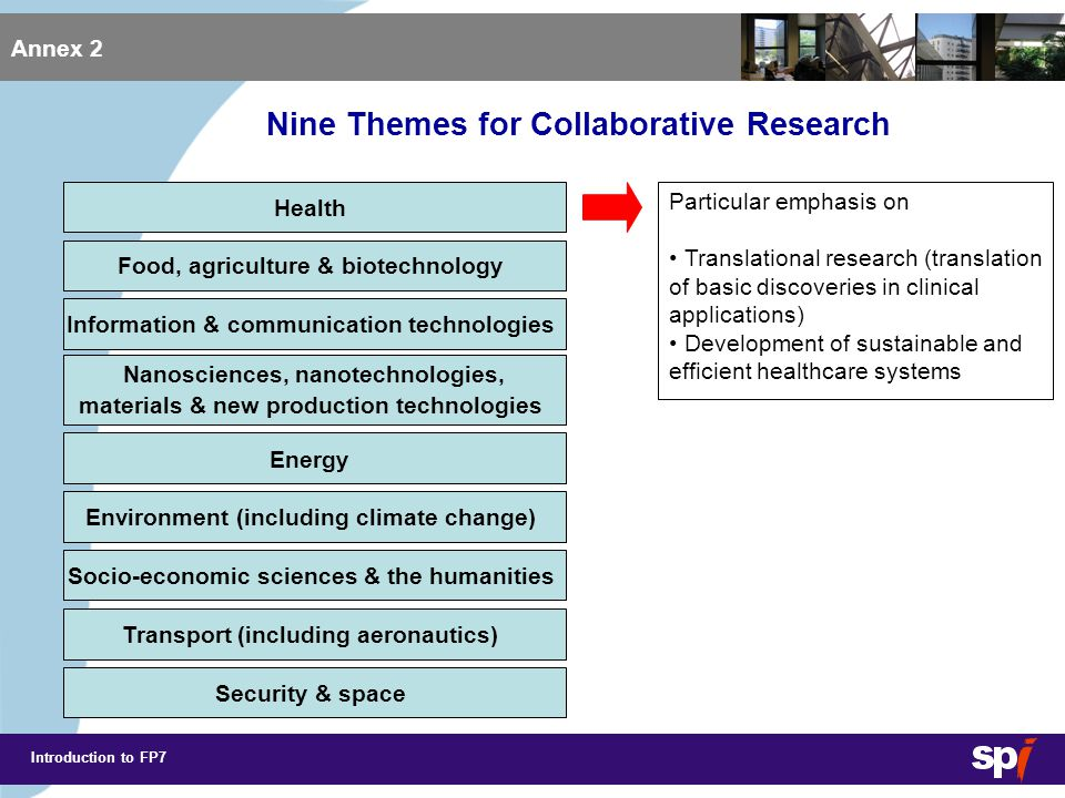 Introduction to FP7 Annex 2 Health Nanosciences, nanotechnologies, materials & new production technologies Food, agriculture & biotechnology Information & communication technologies Energy Environment (including climate change) Socio-economic sciences & the humanities Transport (including aeronautics) Security & space Aims to build a European knowledge based bio-economy to Answer the growing demand for safer and healthier food Promote sustainable use and production of renewable bio-resources Nine Themes for Collaborative Research