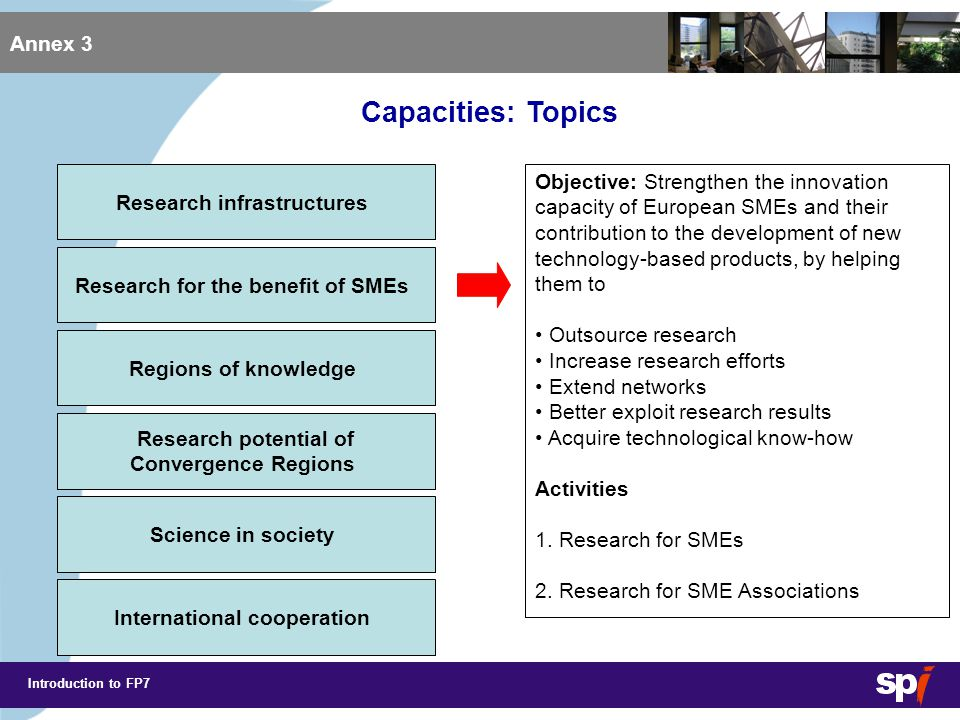 Introduction to FP7 Annex 3 Research infrastructures Research for the benefit of SMEs Regions of knowledge Research potential of Convergence Regions Science in society Objective: Strengthen the research potential of European regions, in particular by encouraging and supporting the development of regional research-driven clusters associating Universities Research centres Enterprises Regional authorities Activities Activities will be implemented in close Relationship with EU regional policy and the Competitiveness and Innovation Programme (CIP) Capacities: Topics International cooperation