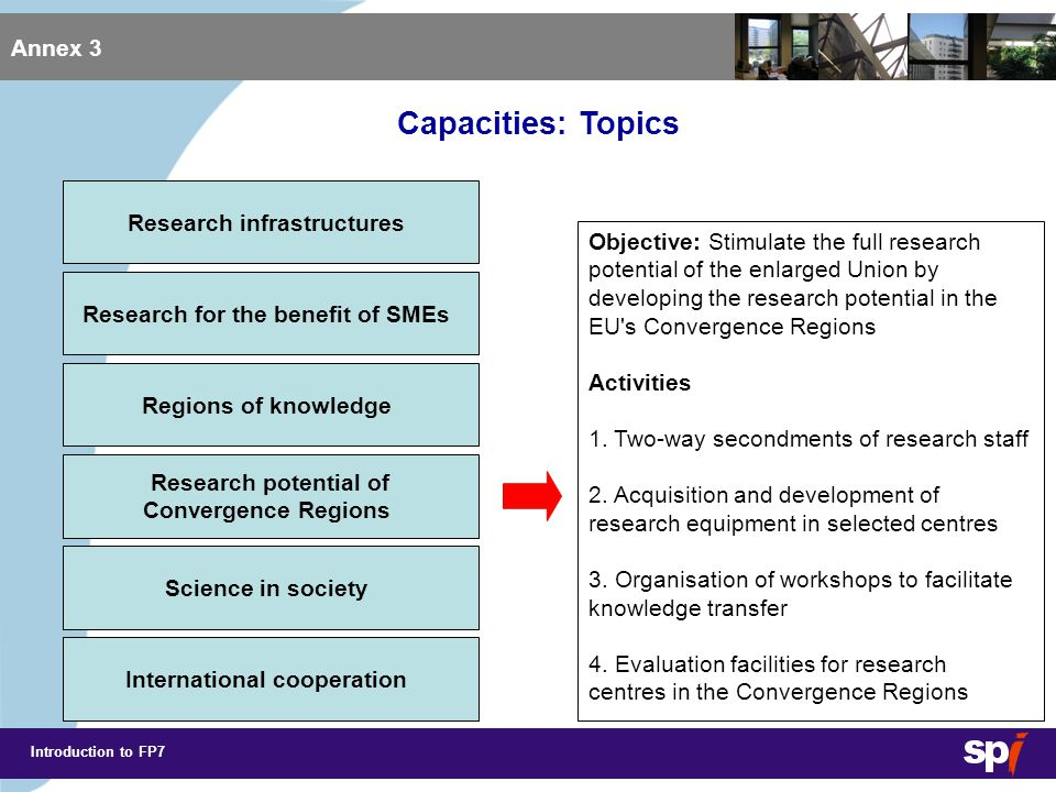 Introduction to FP7 Annex 3 Research infrastructures Research for the benefit of SMEs Regions of knowledge Research potential of Convergence Regions Science in society Objective: Stimulate harmonious integration by encouraging a Europe-wide debate on science and technology and their relation with society and culture Activities 1.