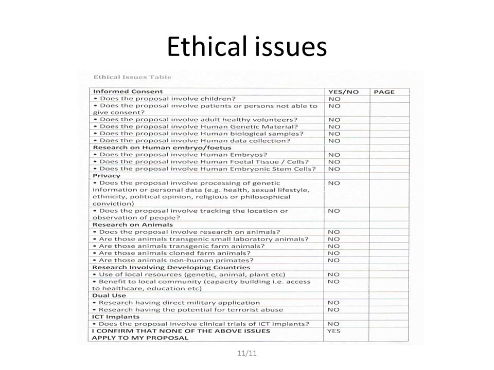 11/11 Ethical issues
