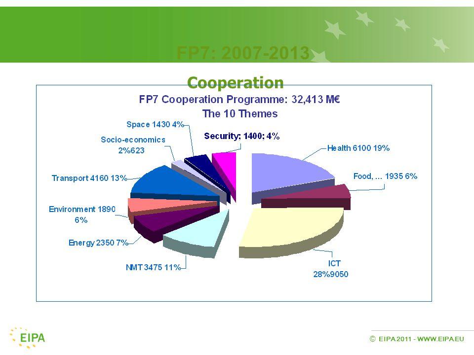 EIPA 2011 - WWW.EIPA.EU © Cooperation FP7: 2007-2013