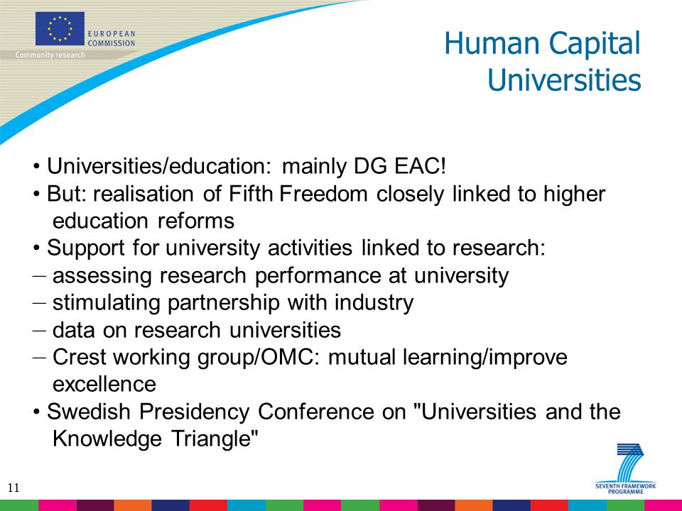 11 Human Capital Universities Universities/education: mainly DG EAC! But: realisation of Fifth Freedom closely linked to higher education reforms Supp
