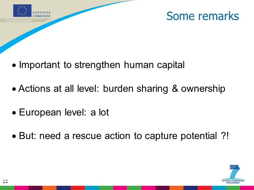 22 Some remarks  Important to strengthen human capital  Actions at all level: burden sharing & ownership  European level: a lot  But: need a rescu