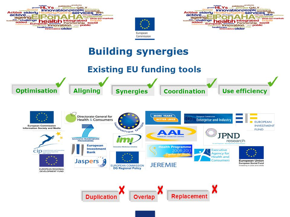 Building synergies Existing EU funding tools Aligning Use efficiency Synergies Coordination Optimisation Overlap Replacement Duplication