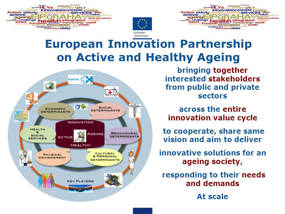 HEADLINE TARGET +2 HEALTHY LIFE YEARS by 2020 A TRIPLE WIN FOR EUROPE health & quality of life of European citizens, incl.