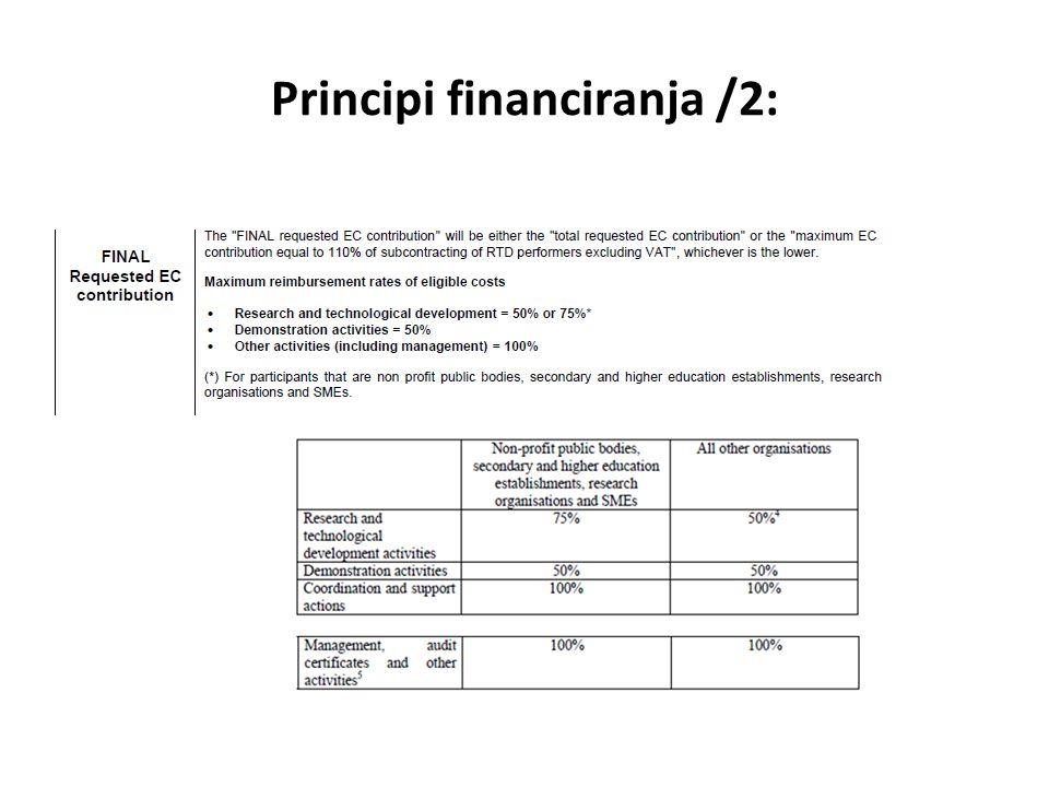 Principi financiranja /2: