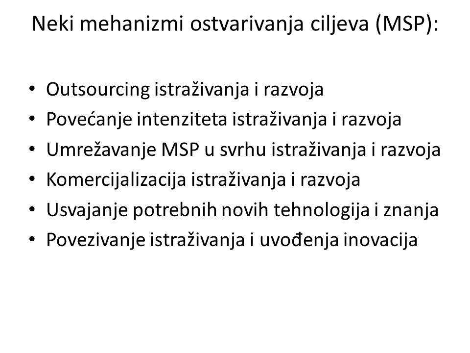 Neki mehanizmi ostvarivanja ciljeva (MSP): Outsourcing istraživanja i razvoja Povećanje intenziteta istraživanja i razvoja Umrežavanje MSP u svrhu ist