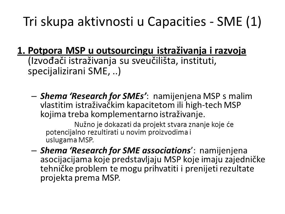 Tri skupa aktivnosti u Capacities - SME (1) 1. Potpora MSP u outsourcingu istraživanja i razvoja (Izvo đ ači istraživanja su sveučilišta, instituti, s