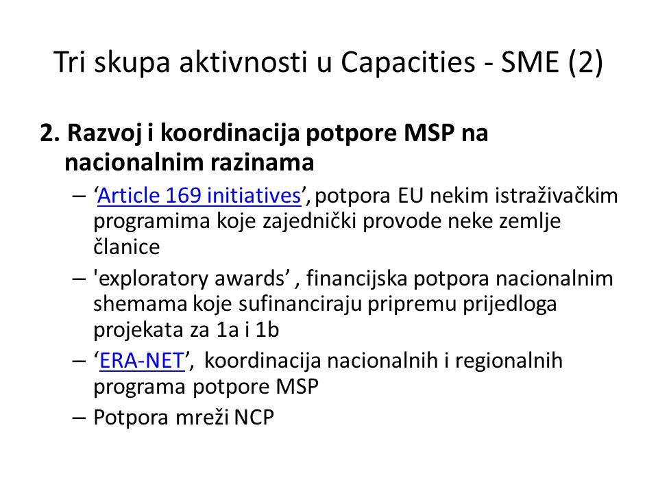 Tri skupa aktivnosti u Capacities - SME (2) 2. Razvoj i koordinacija potpore MSP na nacionalnim razinama – 'Article 169 initiatives', potpora EU nekim