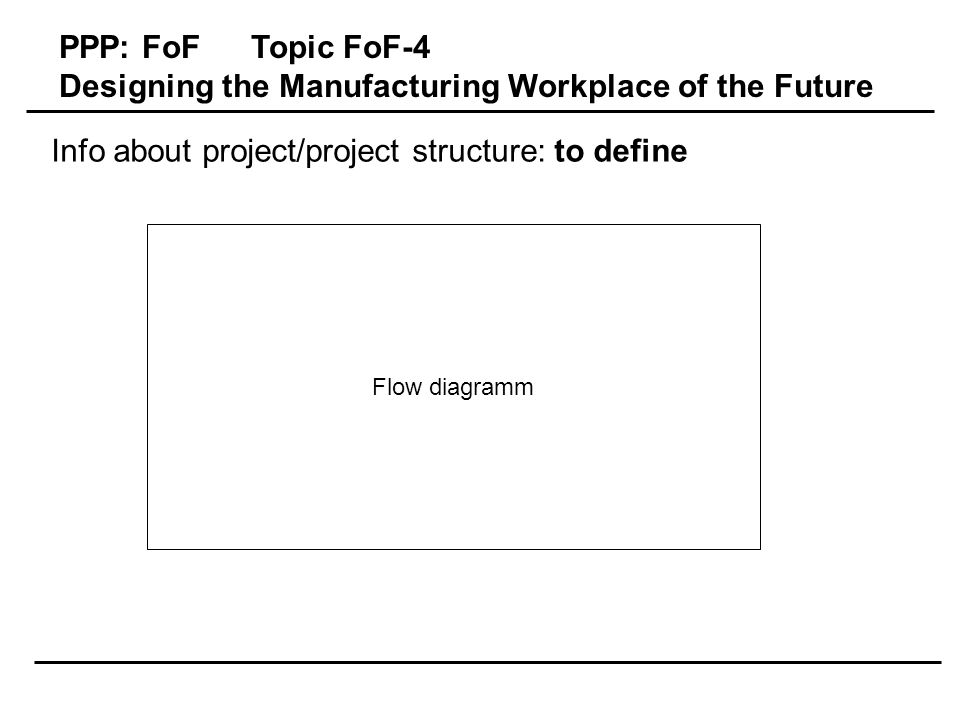 Info about project/project structure: to define Flow diagramm PPP: FoFTopic FoF-4 Designing the Manufacturing Workplace of the Future