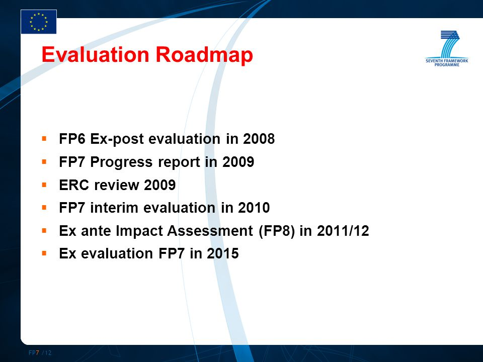 FP7 /12 Evaluation Roadmap  FP6 Ex-post evaluation in 2008  FP7 Progress report in 2009  ERC review 2009  FP7 interim evaluation in 2010  Ex ante Impact Assessment (FP8) in 2011/12  Ex evaluation FP7 in 2015