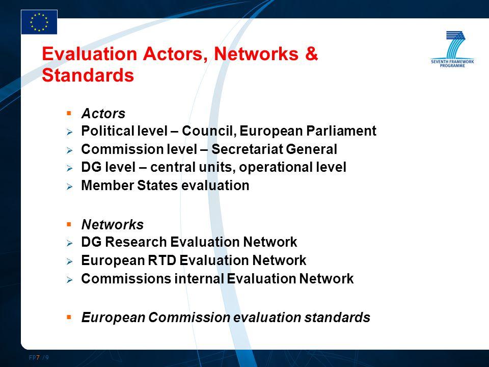 FP7 /9 Evaluation Actors, Networks & Standards  Actors  Political level – Council, European Parliament  Commission level – Secretariat General  DG
