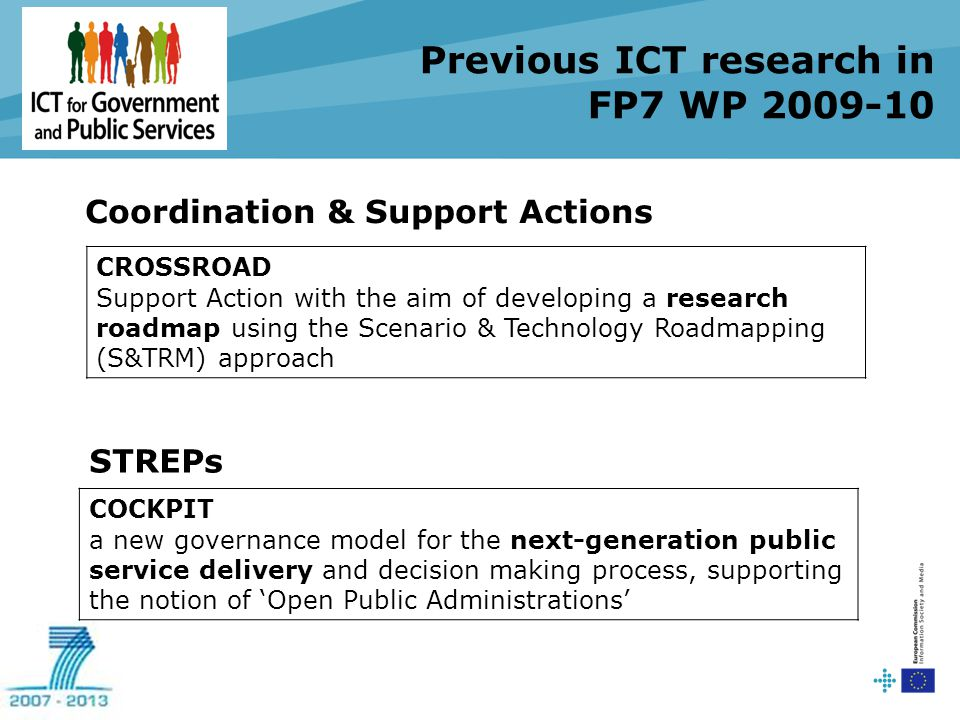 CROSSROAD Support Action with the aim of developing a research roadmap using the Scenario & Technology Roadmapping (S&TRM) approach Coordination & Sup