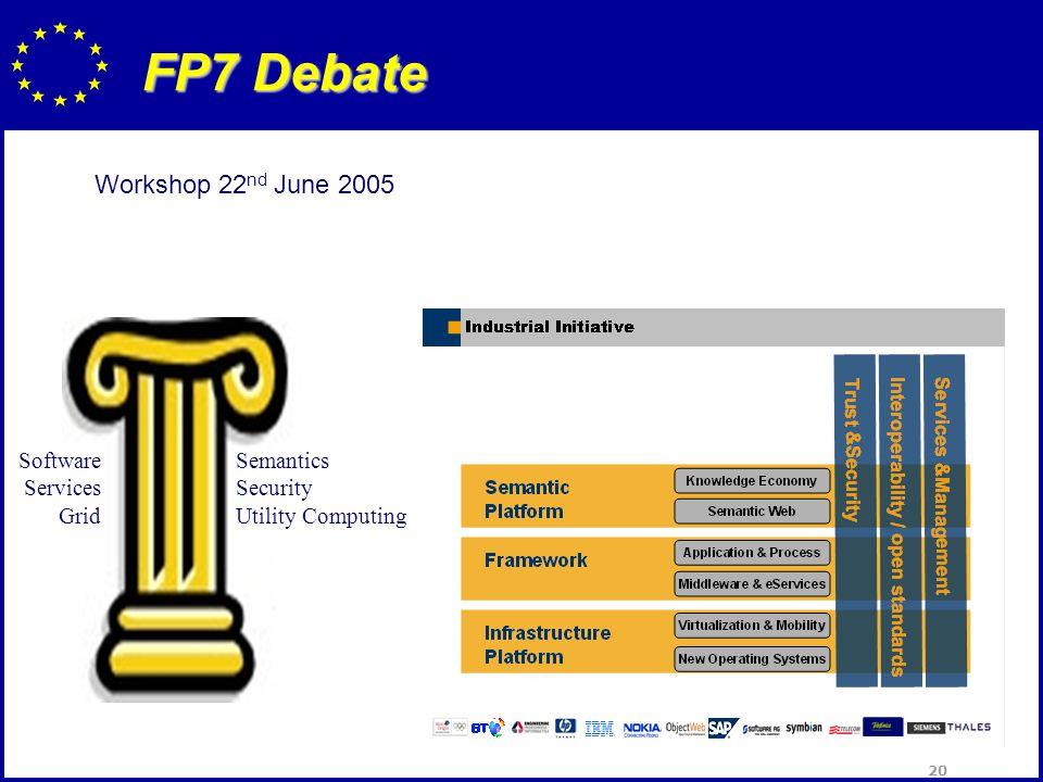 20 FP7 Debate Software Services Grid Semantics Security Utility Computing Workshop 22 nd June 2005
