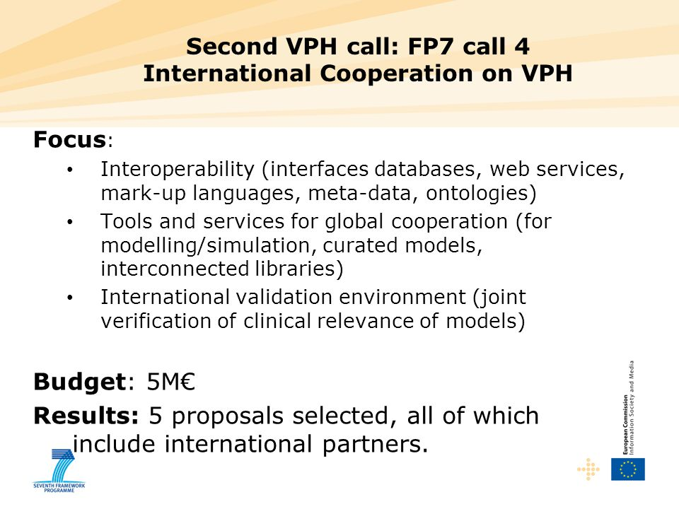Second VPH call: FP7 call 4 International Cooperation on VPH Focus : Interoperability (interfaces databases, web services, mark-up languages, meta-dat