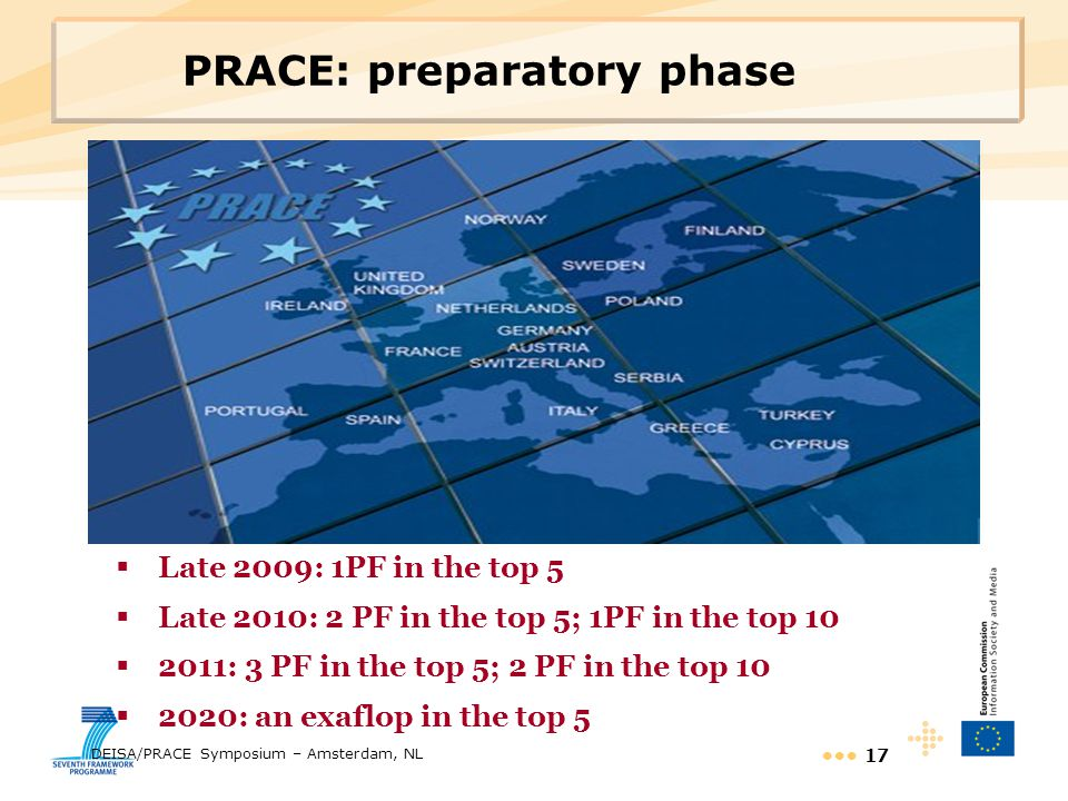DEISA/PRACE Symposium – Amsterdam, NL 17 PRACE: preparatory phase  Late 2009: 1PF in the top 5  Late 2010: 2 PF in the top 5; 1PF in the top 10  20