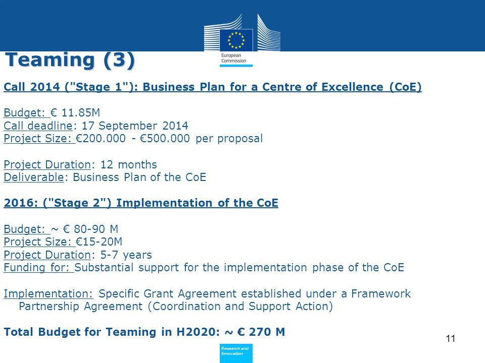 Policy Research and Innovation Research and Innovation Teaming (3) Call 2014 ( Stage 1 ): Business Plan for a Centre of Excellence (CoE) Budget: € 11.85M Call deadline: 17 September 2014 Project Size: €200.000 - €500.000 per proposal Project Duration: 12 months Deliverable: Business Plan of the CoE 2016: ( Stage 2 ) Implementation of the CoE Budget: ~ € 80-90 M Project Size: €15-20M Project Duration: 5-7 years Funding for: Substantial support for the implementation phase of the CoE Implementation: Specific Grant Agreement established under a Framework Partnership Agreement (Coordination and Support Action) Total Budget for Teaming in H2020: ~ € 270 M 11