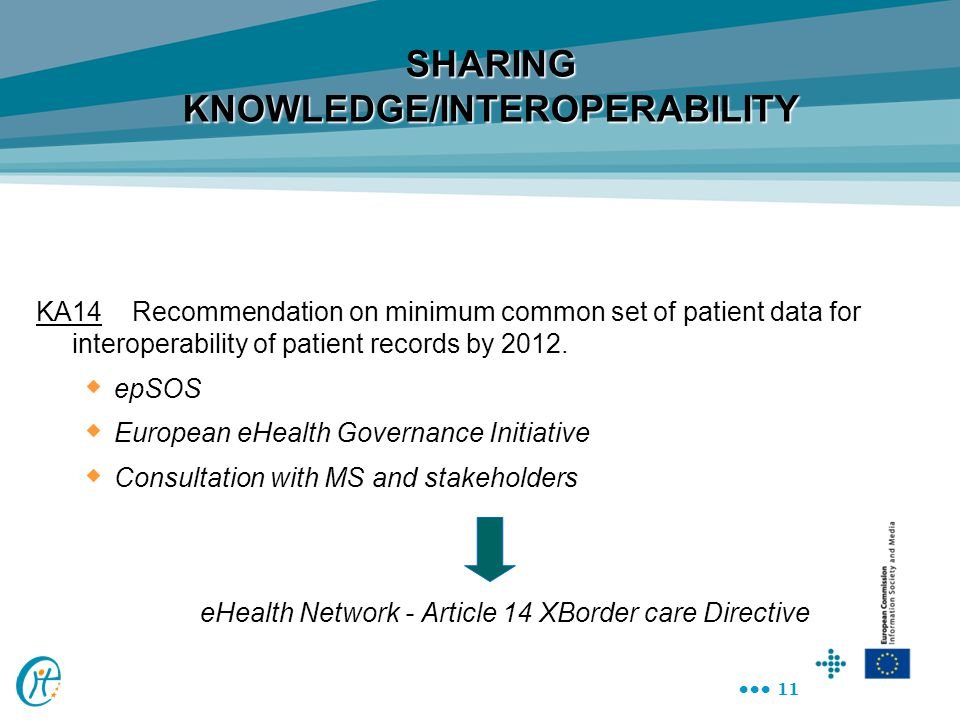11 KA14 Recommendation on minimum common set of patient data for interoperability of patient records by 2012.  epSOS  European eHealth Governance In