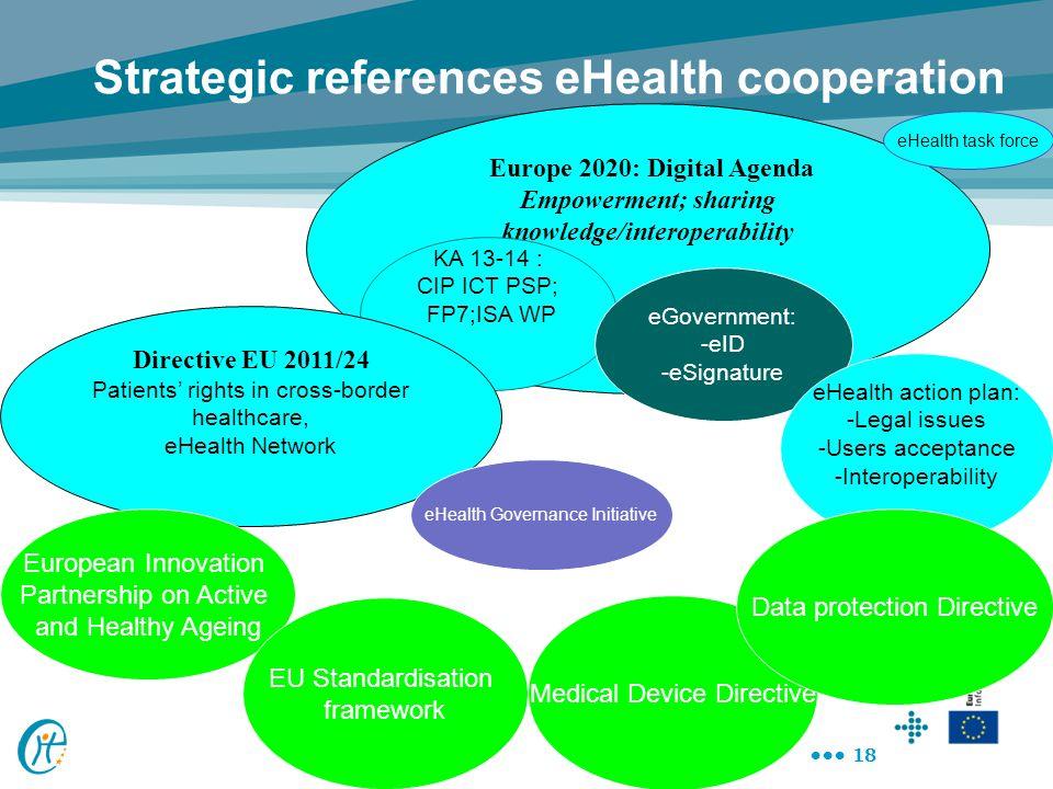 18 Europe 2020: Digital Agenda Empowerment; sharing knowledge/interoperability Strategic references eHealth cooperation KA 13-14 : CIP ICT PSP; FP7;IS