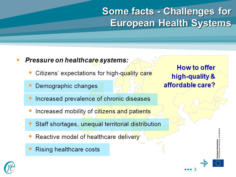 3 Some facts - Challenges for European Health Systems  Pressure on healthcare systems:  Citizens' expectations for high-quality care  Demographic c
