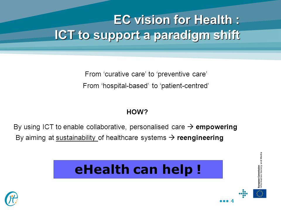 4 EC vision for Health : ICT to support a paradigm shift From 'curative care' to 'preventive care' From 'hospital-based' to 'patient-centred' HOW? emp