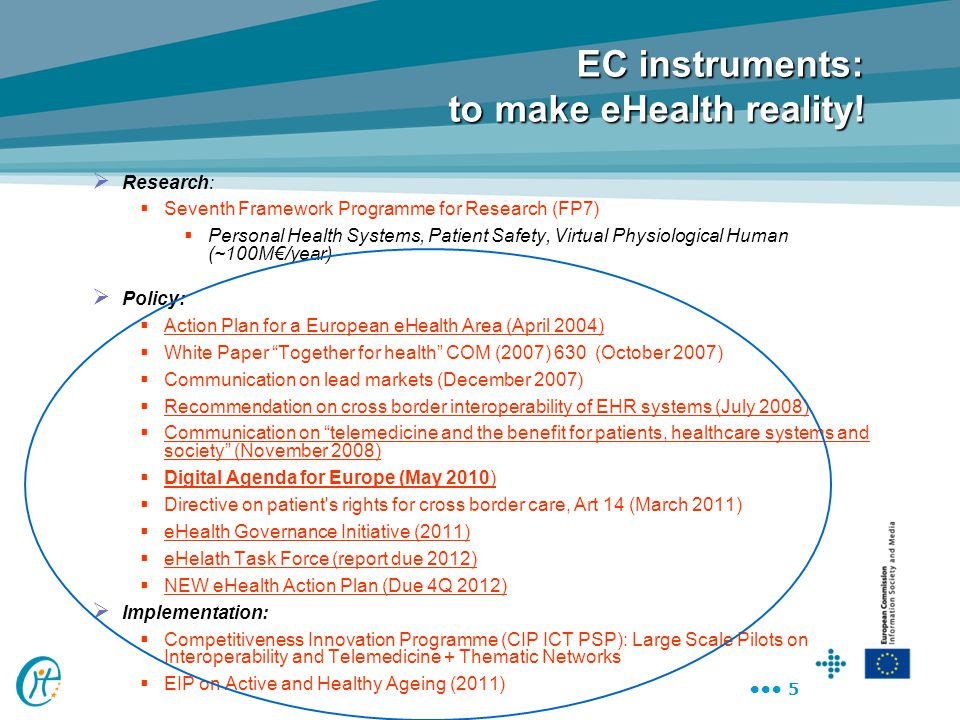 5 EC instruments: to make eHealth reality!  Research:  Seventh Framework Programme for Research (FP7)  Personal Health Systems, Patient Safety, Vir