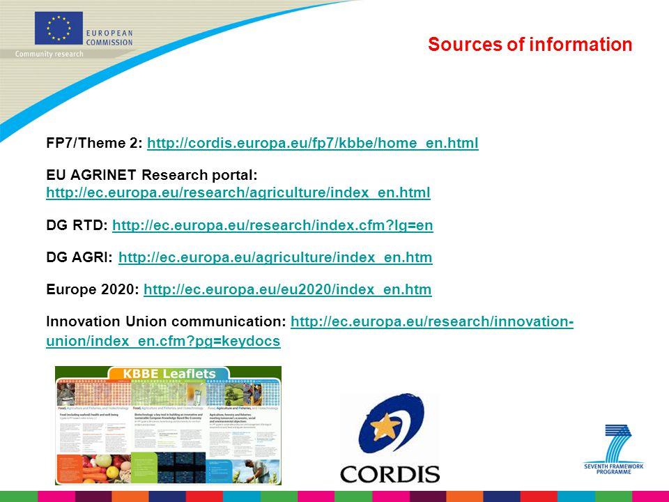 FP7/Theme 2: http://cordis.europa.eu/fp7/kbbe/home_en.htmlhttp://cordis.europa.eu/fp7/kbbe/home_en.html EU AGRINET Research portal: http://ec.europa.e