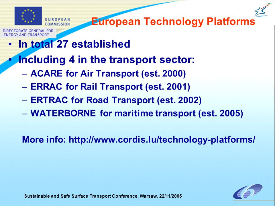 DIRECTORATE GENERAL FOR ENERGY AND TRANSPORT Sustainable and Safe Surface Transport Conference, Warsaw, 22/11/2005 European Technology Platforms In total 27 established Including 4 in the transport sector: –ACARE for Air Transport (est.