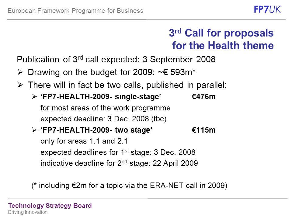European Framework Programme for Business FP7 UK Technology Strategy Board Driving Innovation