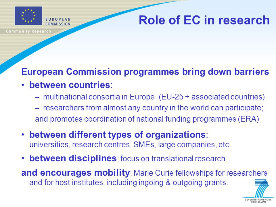 Role of EC in research European Commission programmes bring down barriers between countries: –multinational consortia in Europe (EU-25 + associated co