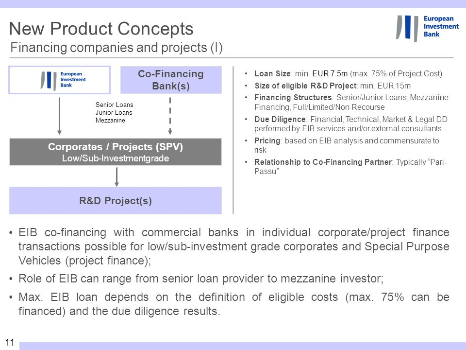 11 New Product Concepts Financing companies and projects (I) Corporates / Projects (SPV) Low/Sub-Investmentgrade Co-Financing Bank(s) R&D Project(s) Senior Loans Junior Loans Mezzanine Loan Size: min.