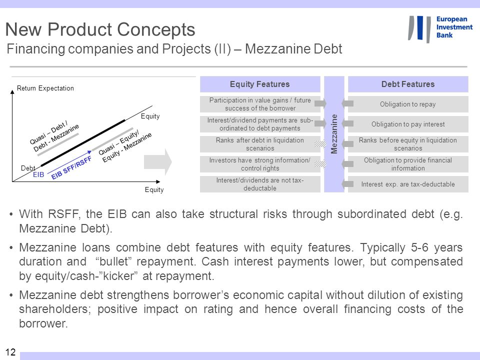 12 Equity Return Expectation Equity Debt Quasi – Equity/ Equity - Mezzanine Quasi – Debt / Debt - Mezzanine Mezzanine Equity FeaturesDebt Features Par